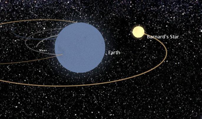 """, """"Universe Sandbox"""" – Das Programmreview im Orbit"""