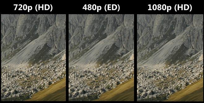 """, """"Ich sehe da keinen Unterschied."""" – HD versus Videoblasphemie"""